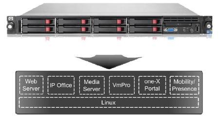 How to install avaya ip office server edition 9 1 integration it - Avaya ip office server edition ...